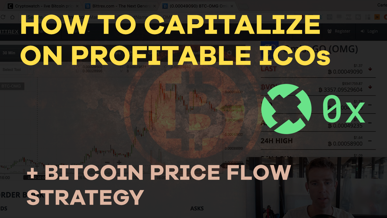 How To Capitalize On Profitable Icos 0x Project Btc